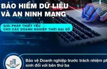 bao hiem du lieu va an ninh mang tam la chan truoc cac tan cong mang thoi 40