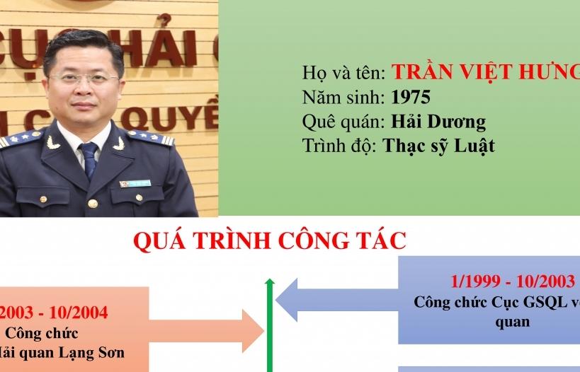 Infographics: Quá trình công tác của ông Trần Việt Hưng, tân Phó Vụ trưởng Vụ Pháp chế