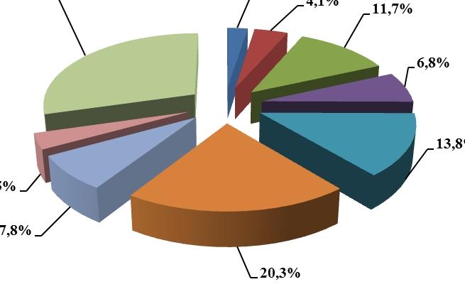8 nhóm hàng xuất khẩu đầu tiên cán mốc tỷ USD