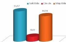 Doanh nghiệp FDI xuất siêu gần 9 tỷ USD