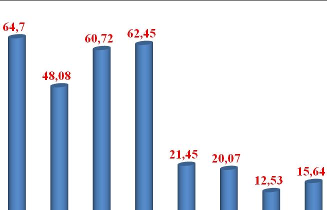 Việt Nam xuất khẩu hơn 320 triệu khẩu trang y tế