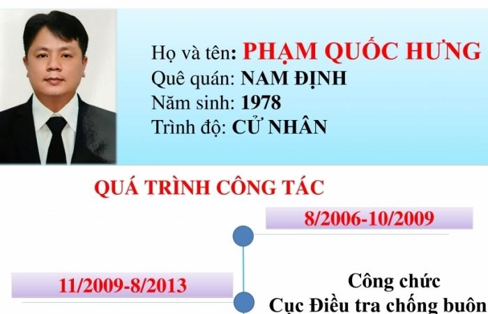 Infographics: Quá trình công tác của tân Phó Cục trưởng Hải quan Lào Cai