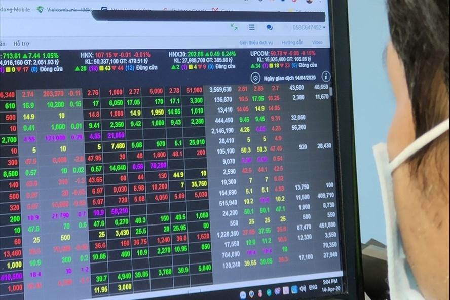 Thị trường dự báo sẽ chịu áp lực giảm điểm