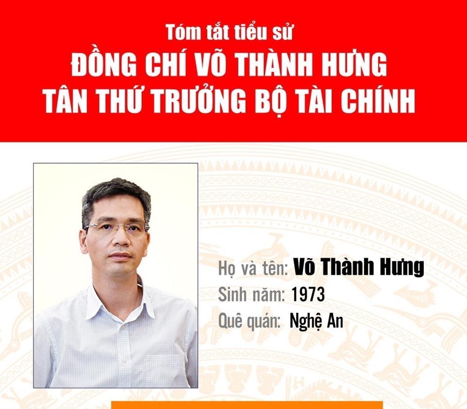 Infographics: Tiểu sử tân Thứ trưởng Bộ Tài chính Võ Thành Hưng