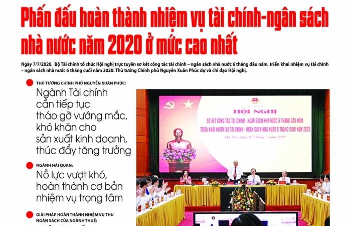 Những tin, bài hấp dẫn trên Báo Hải quan số 82 phát hành ngày 9/7/2020
