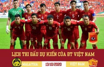 Kế hoạch làm mới ĐT Việt Nam và thử thách chưa từng có trong lịch sử