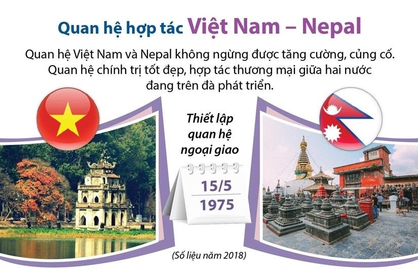 [Infographics] Quan hệ Việt Nam và Nepal không ngừng được tăng cường, củng cố