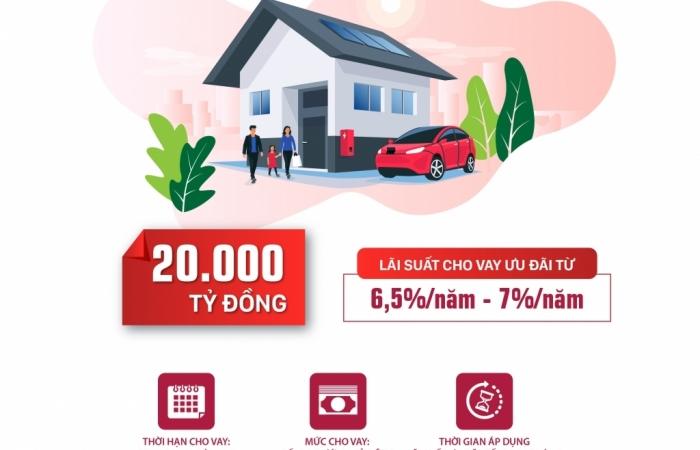 Agribank dành 20.000 tỷ đồng vốn cho vay tiêu dùng lãi suất ưu đãi đối với khách hàng cá nhân khu vực đô thị