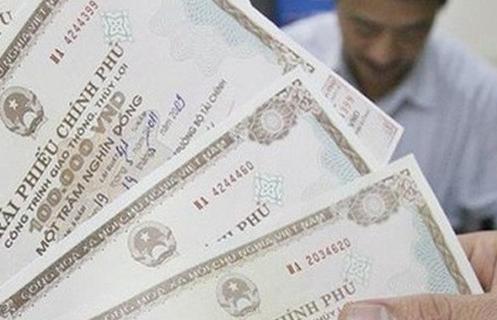 Hướng dẫn mua lại có kỳ hạn trái phiếu Chính phủ của Kho bạc Nhà nước