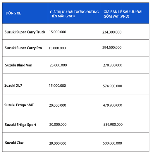 Chán nản xe tải nhẹ sao chép, chủ doanh nghiệp quyết chọn Suzuki Carry Truck