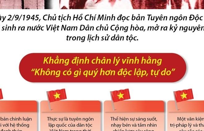 [Infographics] Tuyên ngôn độc lập - Văn kiện lịch sử vô giá