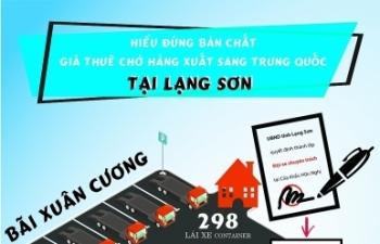 Infographics: Hiểu đúng bản chất giá thuê chở hàng xuất sang Trung Quốc tạiLạngSơn